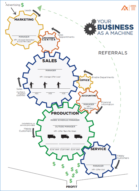 Business cogs
