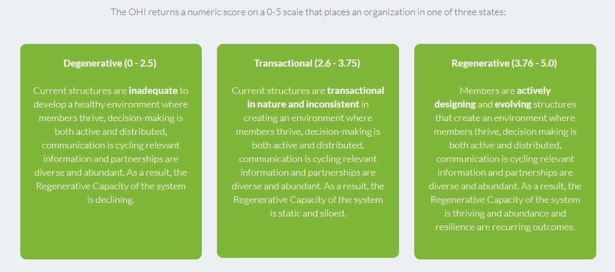 OHI numeric score